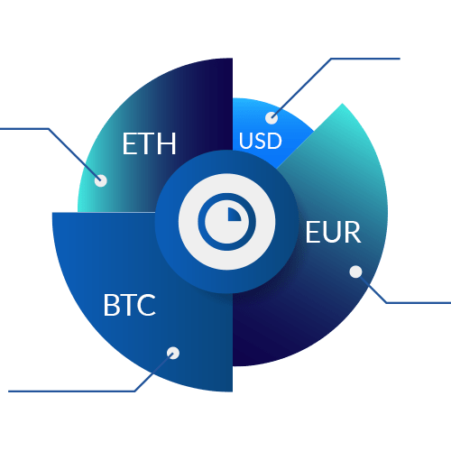 TradingBull cross exchanges trading arbitrage portfolio management